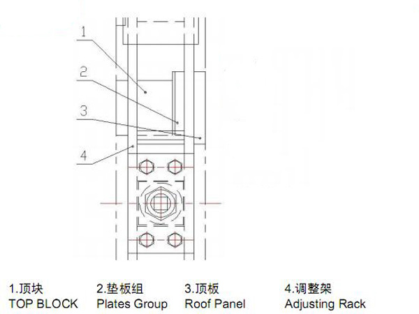 roller gap adiusting device