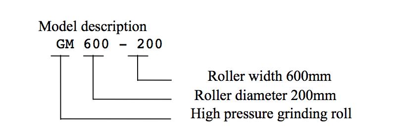 Roller width
